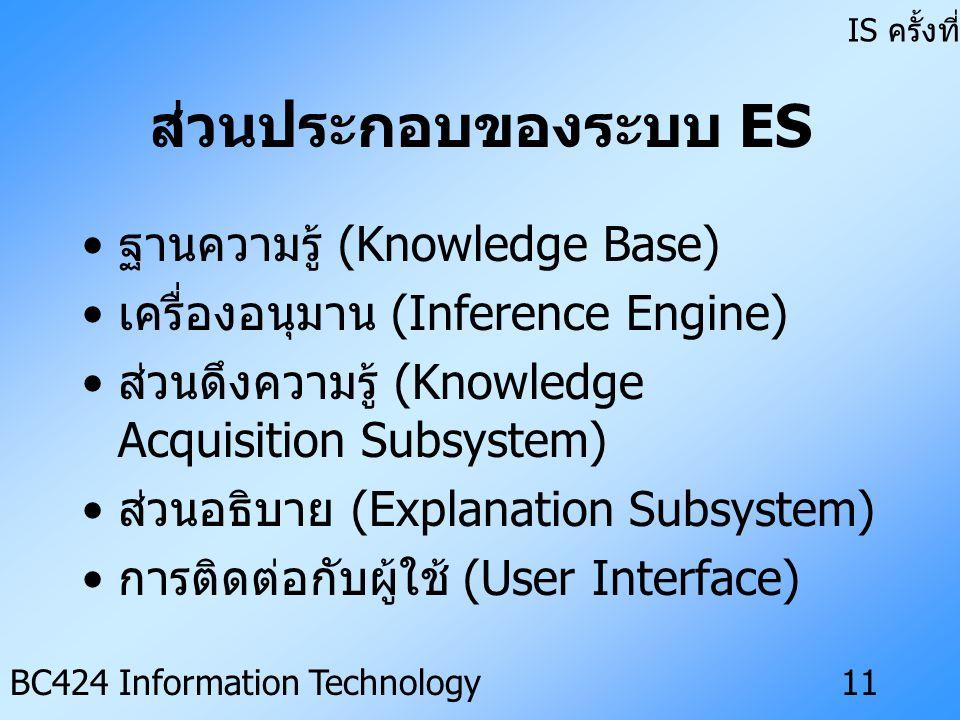 ส่วนประกอบของระบบ ES ฐานความรู้ (Knowledge Base)