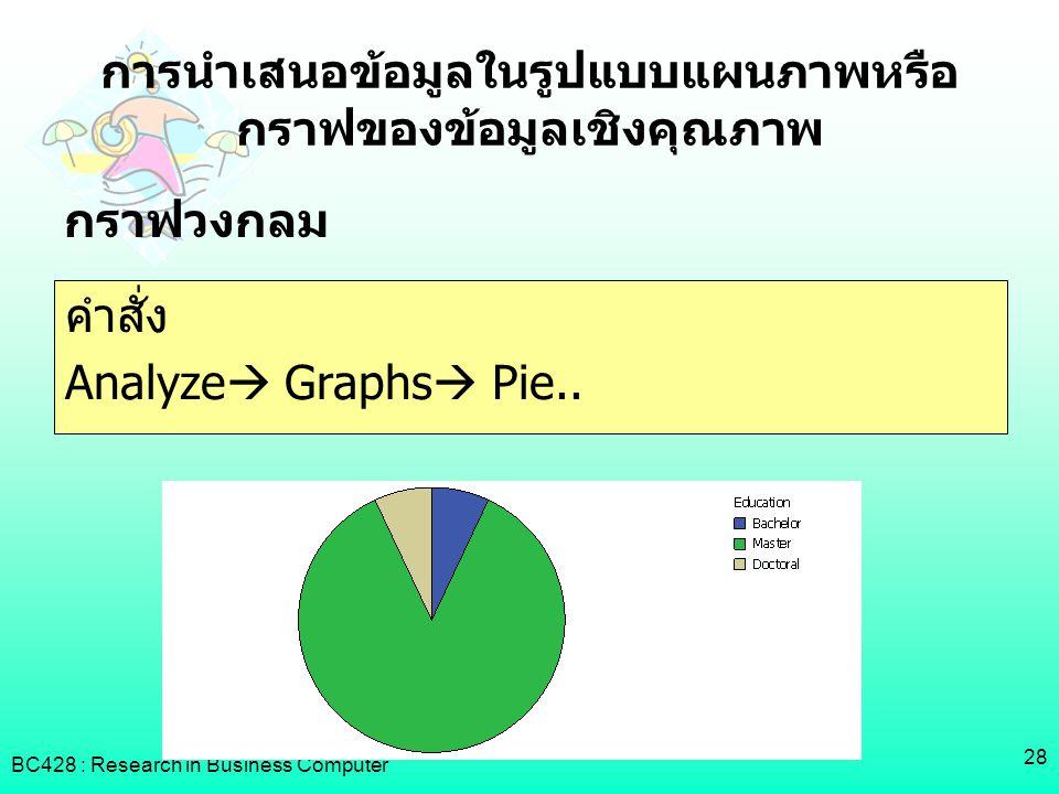 การนำเสนอข้อมูลในรูปแบบแผนภาพหรือกราฟของข้อมูลเชิงคุณภาพ