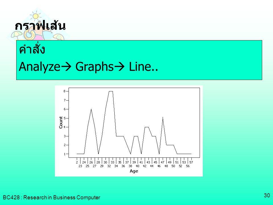 กราฟเส้น คำสั่ง Analyze Graphs Line..