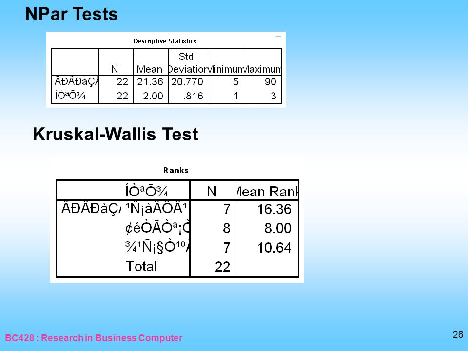 NPar Tests Kruskal-Wallis Test BC428 : Research in Business Computer