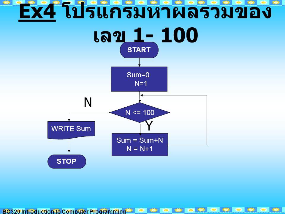 Ex4 โปรแกรมหาผลรวมของเลข 1- 100