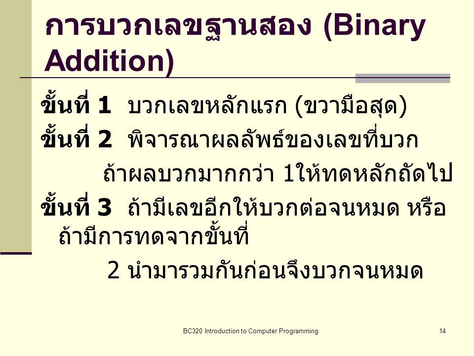 การบวกเลขฐานสอง (Binary Addition)