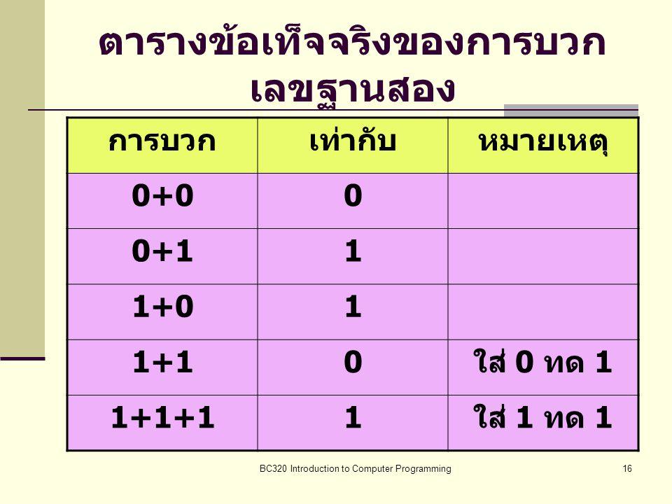 ตารางข้อเท็จจริงของการบวกเลขฐานสอง