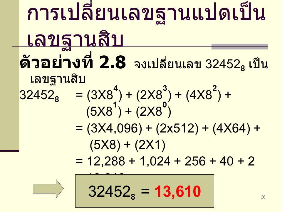 การเปลี่ยนเลขฐานแปดเป็นเลขฐานสิบ