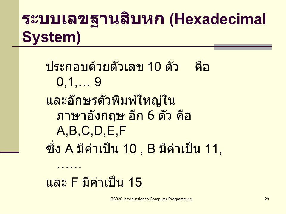 ระบบเลขฐานสิบหก (Hexadecimal System)