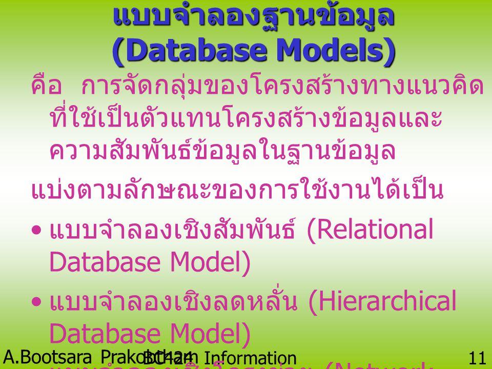 แบบจำลองฐานข้อมูล (Database Models)