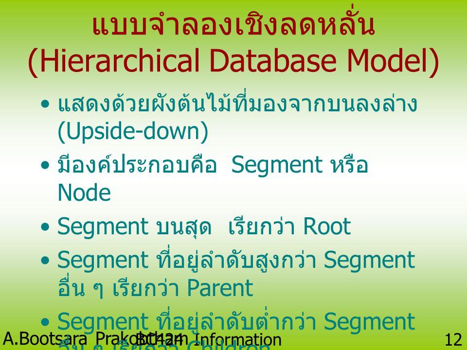 แบบจำลองเชิงลดหลั่น (Hierarchical Database Model)