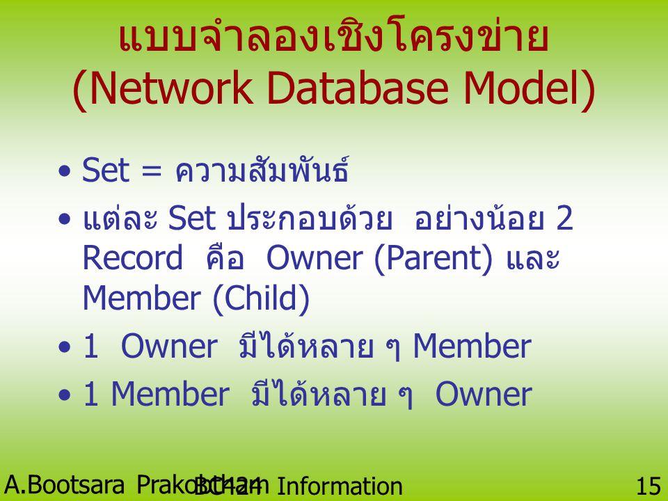 แบบจำลองเชิงโครงข่าย (Network Database Model)