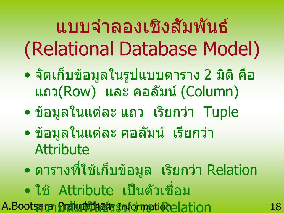 แบบจำลองเชิงสัมพันธ์ (Relational Database Model)