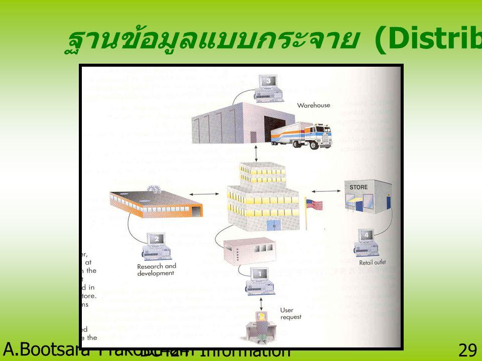 ฐานข้อมูลแบบกระจาย (Distributed Database)