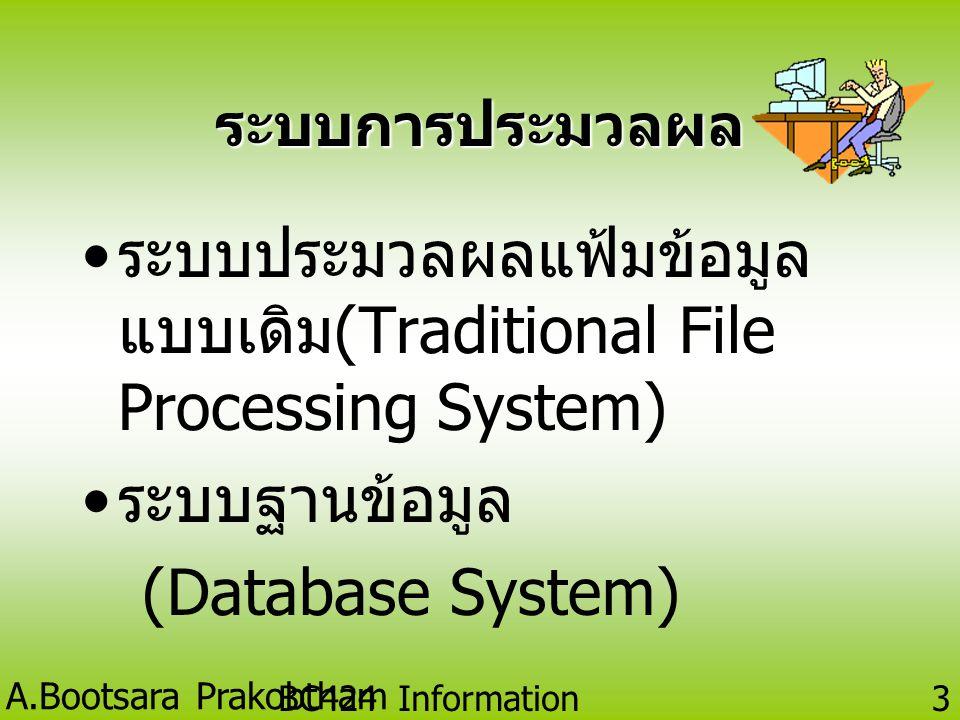 ระบบประมวลผลแฟ้มข้อมูลแบบเดิม(Traditional File Processing System)