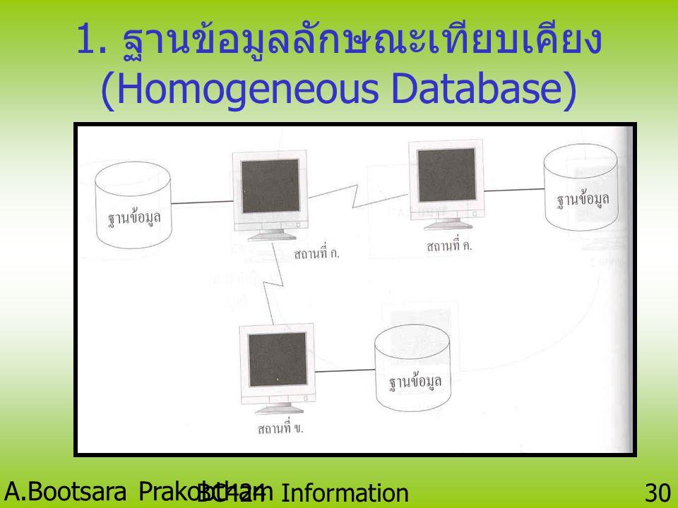 1. ฐานข้อมูลลักษณะเทียบเคียง (Homogeneous Database)