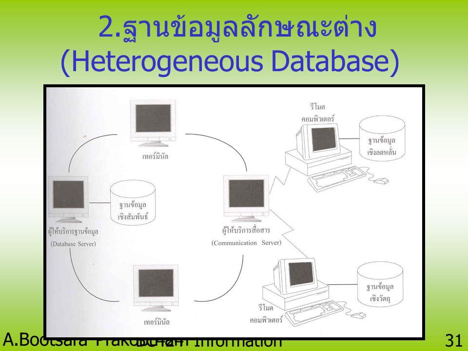 2.ฐานข้อมูลลักษณะต่าง (Heterogeneous Database)