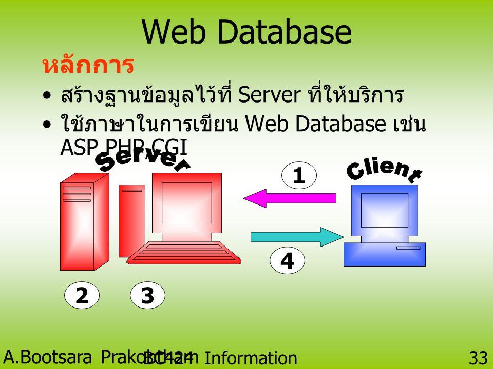Web Database หลักการ สร้างฐานข้อมูลไว้ที่ Server ที่ให้บริการ