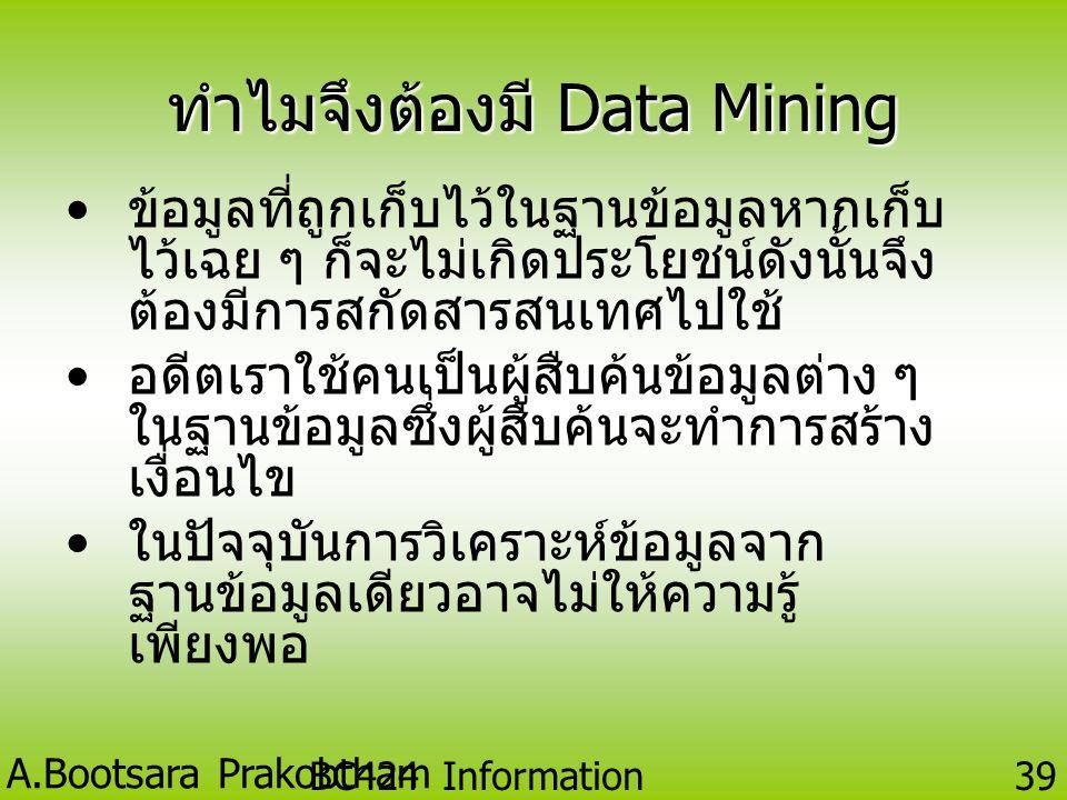ทำไมจึงต้องมี Data Mining