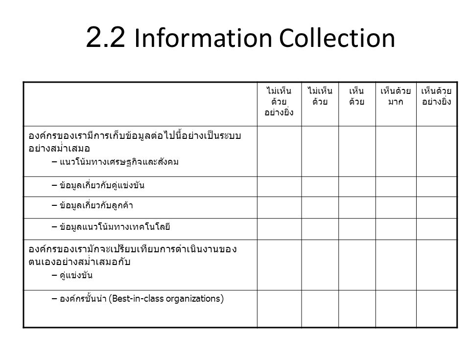 2.2 Information Collection