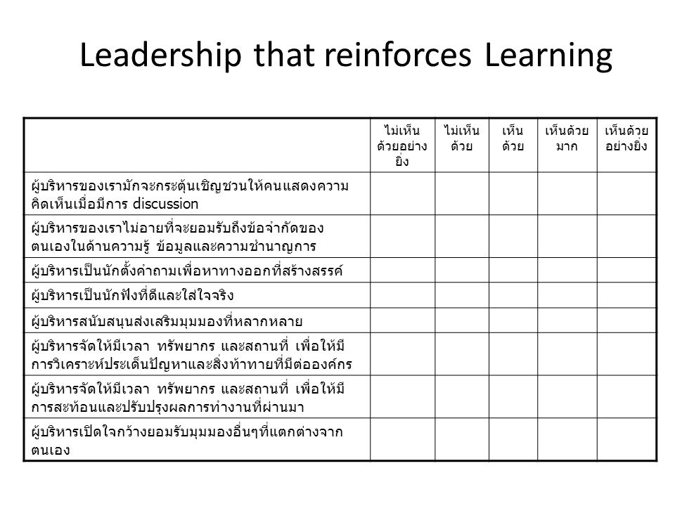 Leadership that reinforces Learning