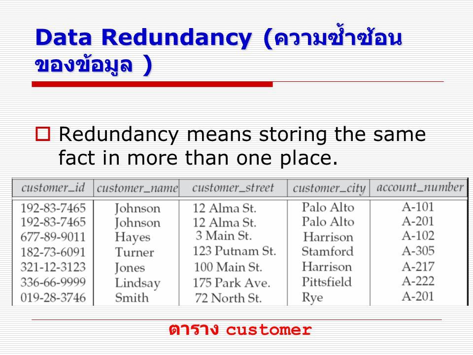 Data Redundancy (ความซ้ำซ้อนของข้อมูล )