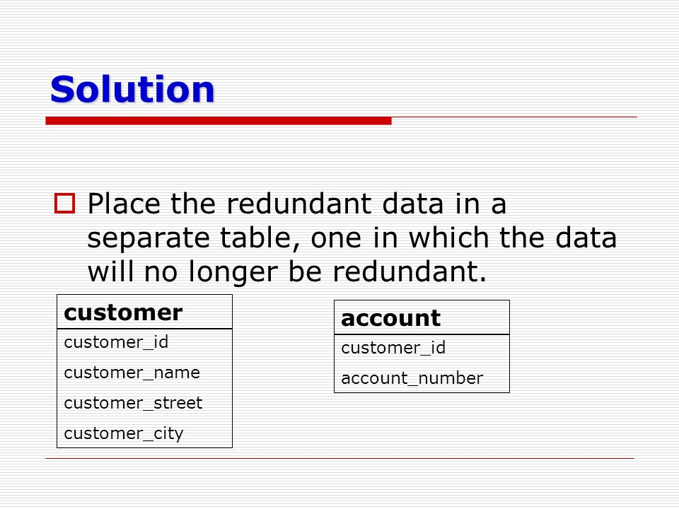 Solution Place the redundant data in a separate table, one in which the data will no longer be redundant.