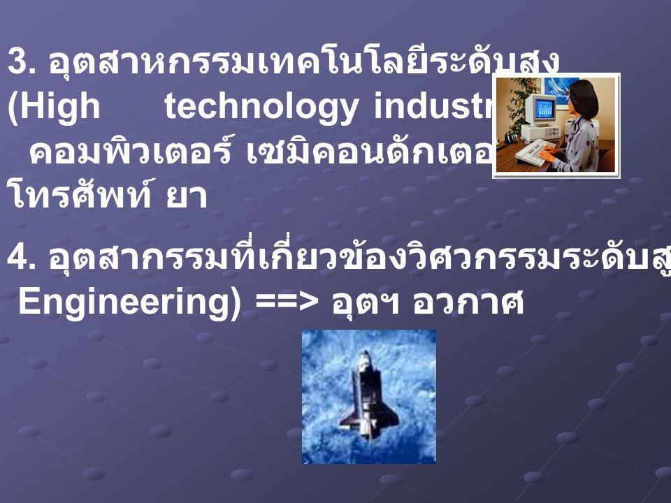 3. อุตสาหกรรมเทคโนโลยีระดับสูง (High technology industry) ==>