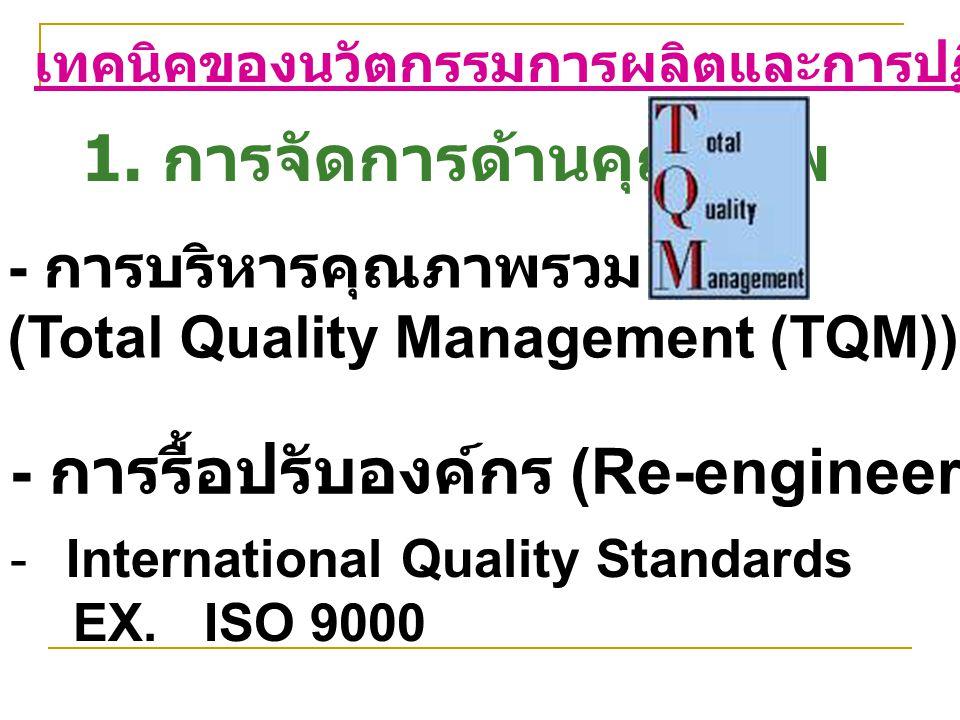 - การรื้อปรับองค์กร (Re-engineering)