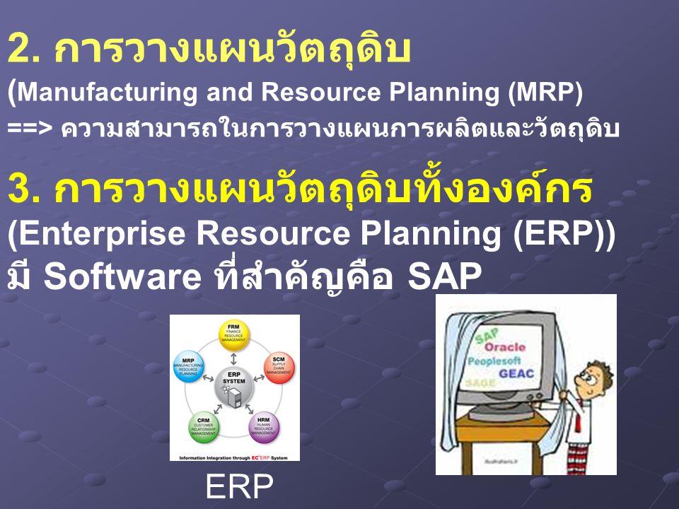 3. การวางแผนวัตถุดิบทั้งองค์กร