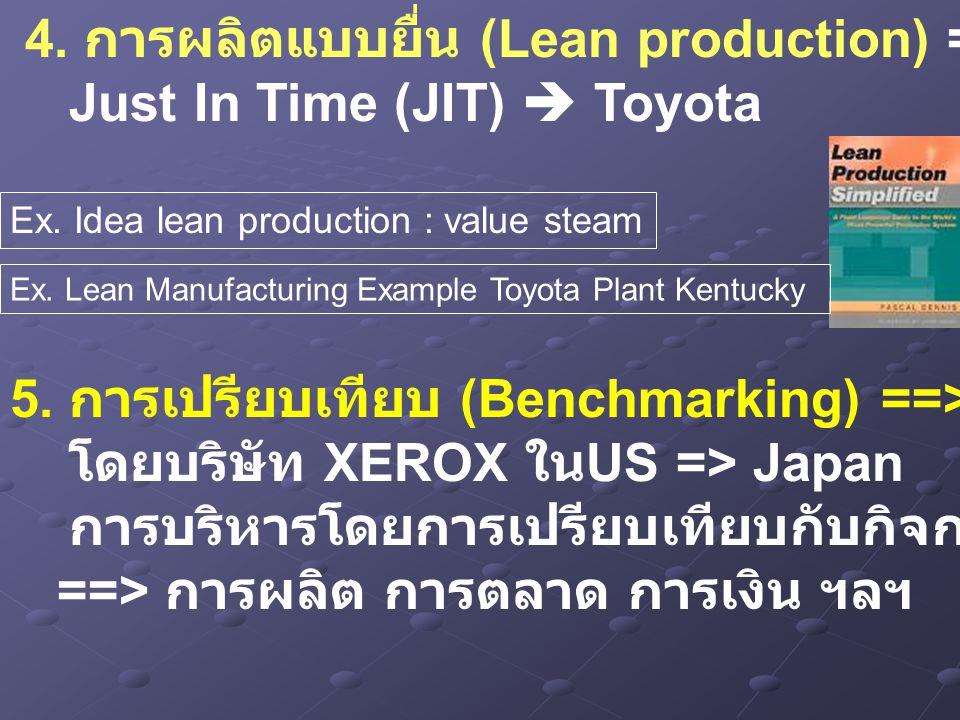 4. การผลิตแบบยื่น (Lean production) ==> Just In Time (JIT)  Toyota
