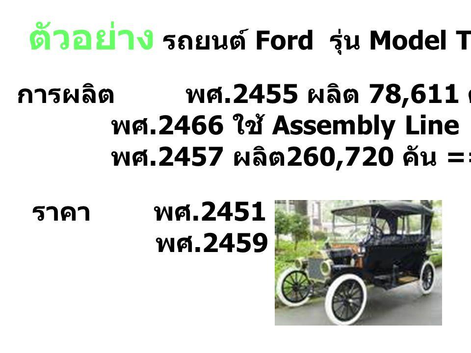 ตัวอย่าง รถยนต์ Ford รุ่น Model T