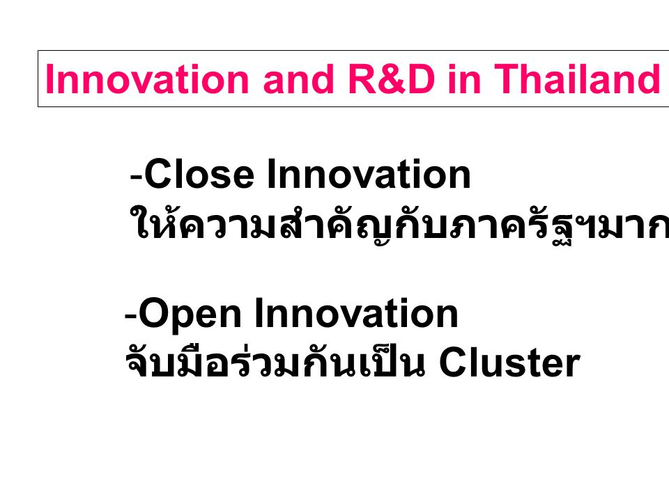 Innovation and R&D in Thailand