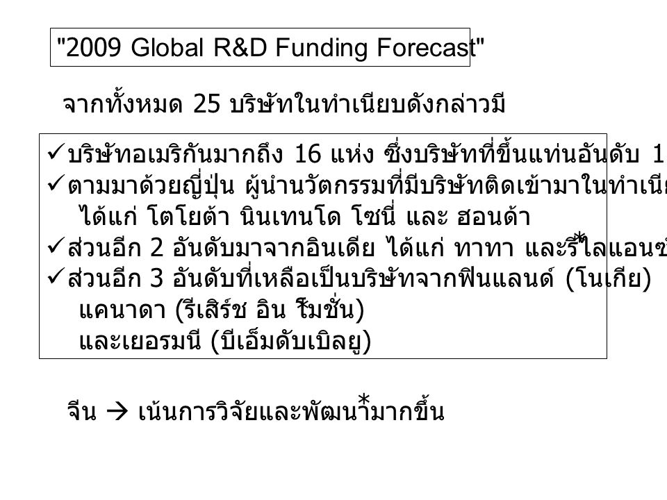 2009 Global R&D Funding Forecast