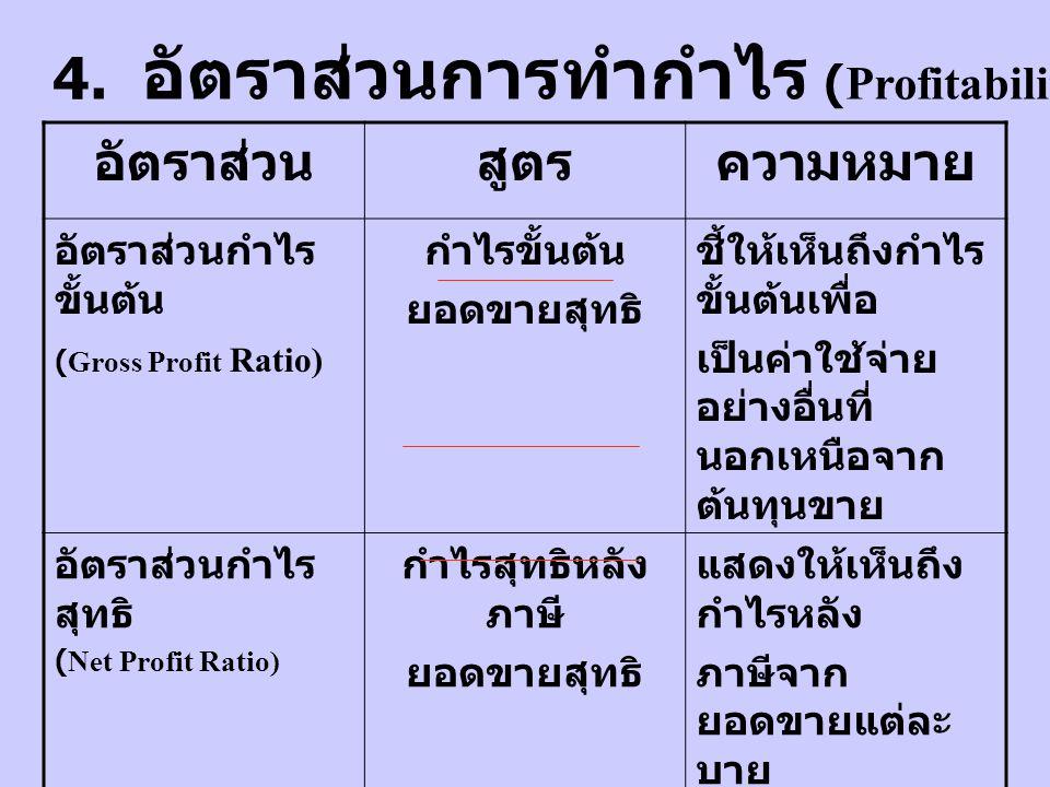 4. อัตราส่วนการทำกำไร (Profitability Ratio)