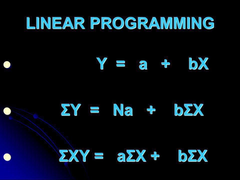 LINEAR PROGRAMMING Y = a + bX ΣY = Na + bΣX ΣXY = aΣX + bΣX