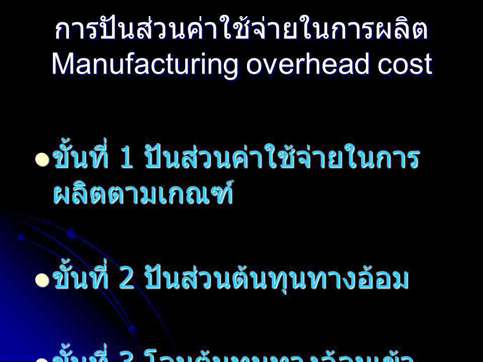การปันส่วนค่าใช้จ่ายในการผลิต Manufacturing overhead cost