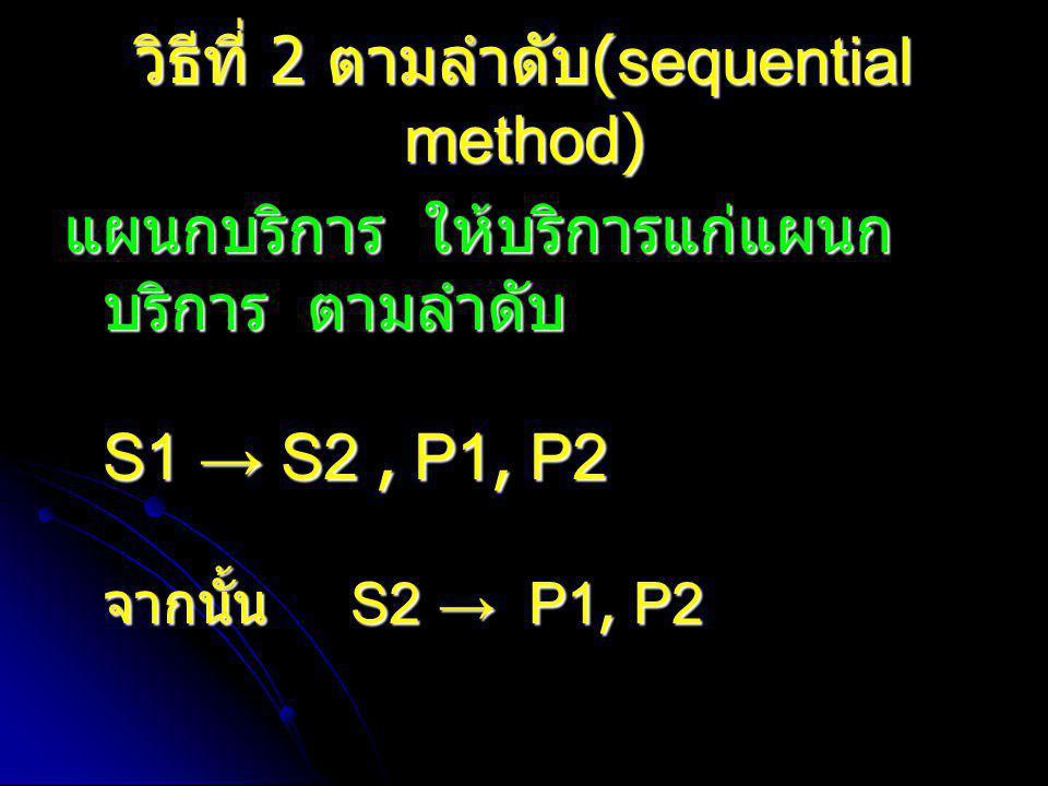 วิธีที่ 2 ตามลำดับ(sequential method)