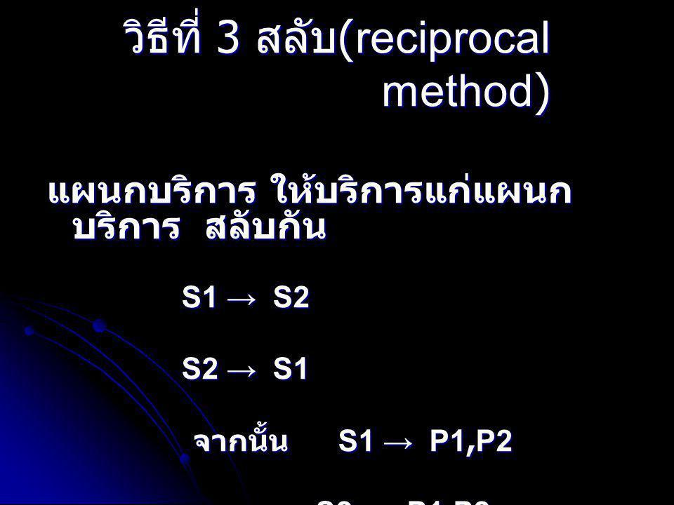 วิธีที่ 3 สลับ(reciprocal method)