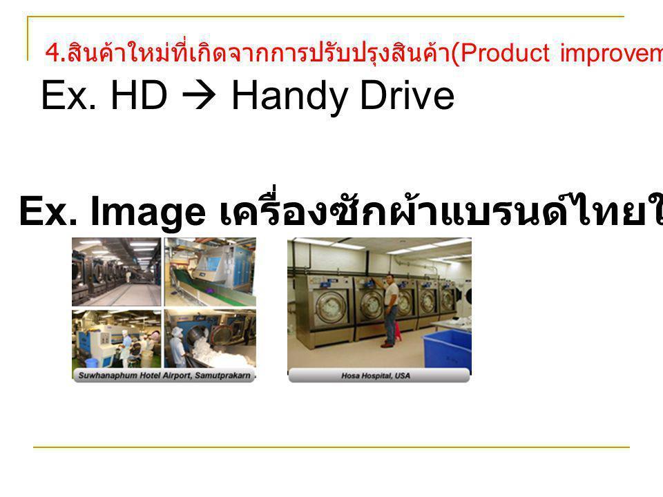 Ex. Image เครื่องซักผ้าแบรนด์ไทยในตลาดโลก