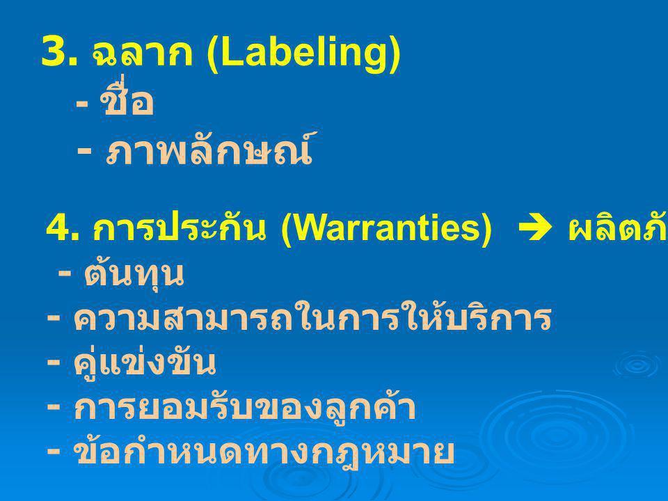 3. ฉลาก (Labeling) - ชื่อ - ภาพลักษณ์