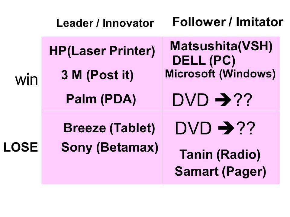 DVD  DVD  win Follower / Imitator Matsushita(VSH)