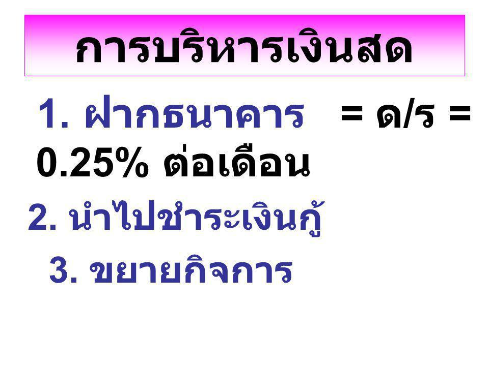 การบริหารเงินสด 1. ฝากธนาคาร = ด/ร = 0.25% ต่อเดือน 2. นำไปชำระเงินกู้