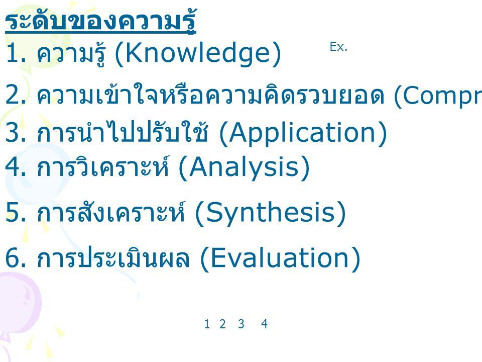 2. ความเข้าใจหรือความคิดรวบยอด (Comprehension)