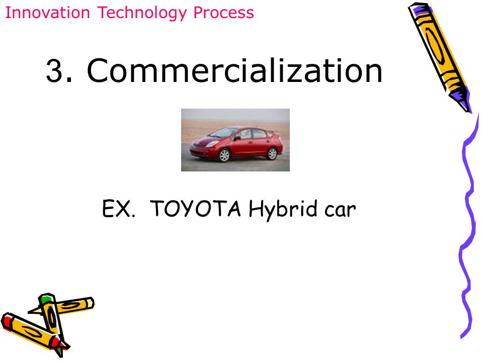 3. Commercialization EX. TOYOTA Hybrid car