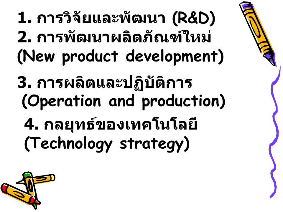 1. การวิจัยและพัฒนา (R&D)
