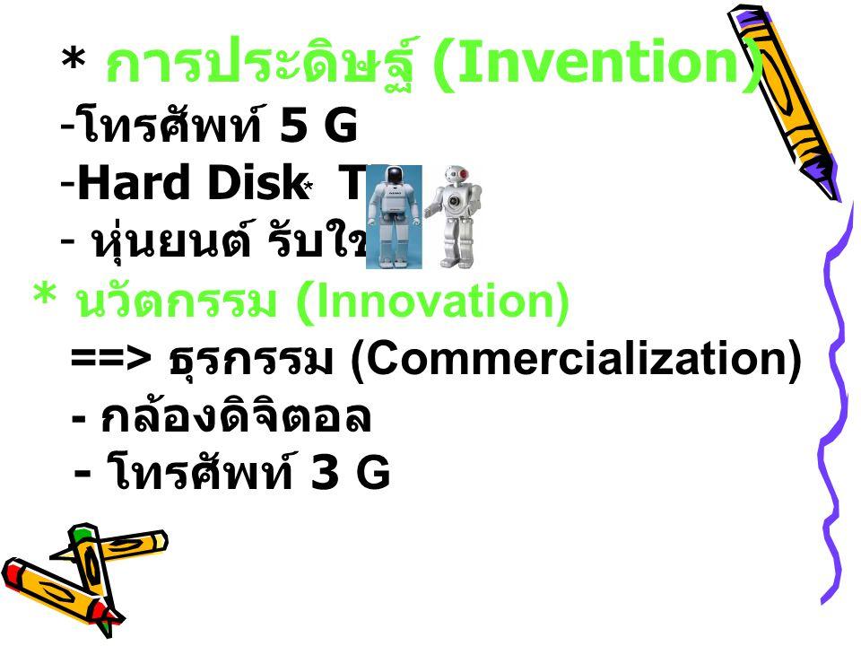 * การประดิษฐ์ (Invention) โทรศัพท์ 5 G Hard Disk TB หุ่นยนต์ รับใช้