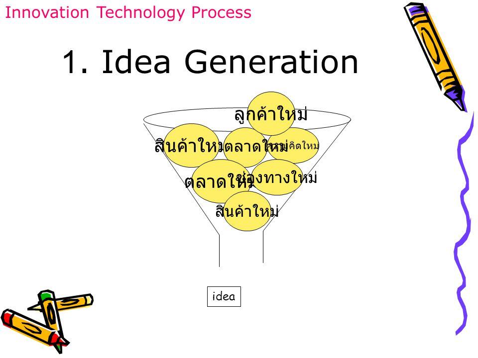 1. Idea Generation ลูกค้าใหม่ สินค้าใหม่ ตลาดใหม่