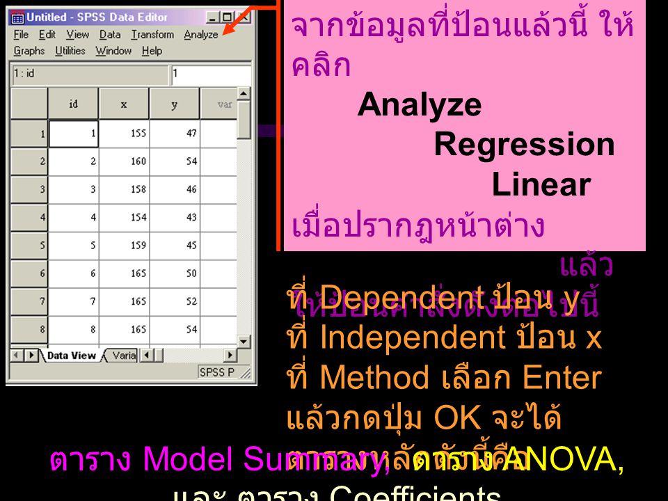 ตาราง Model Summary, ตาราง ANOVA, และ ตาราง Coefficients