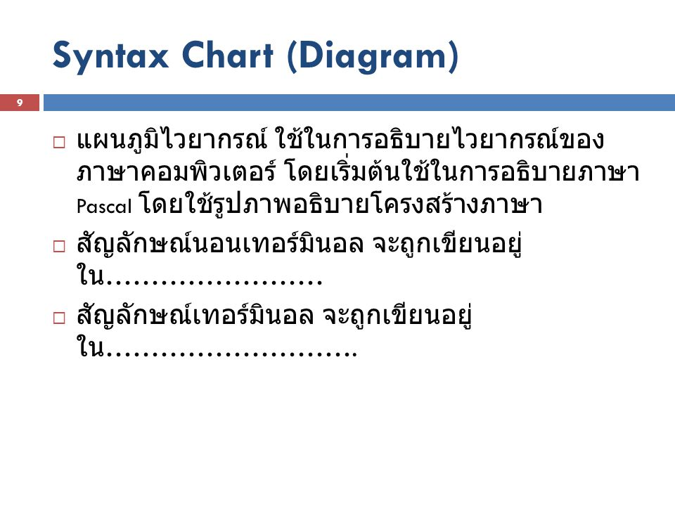 Syntax Chart (Diagram)