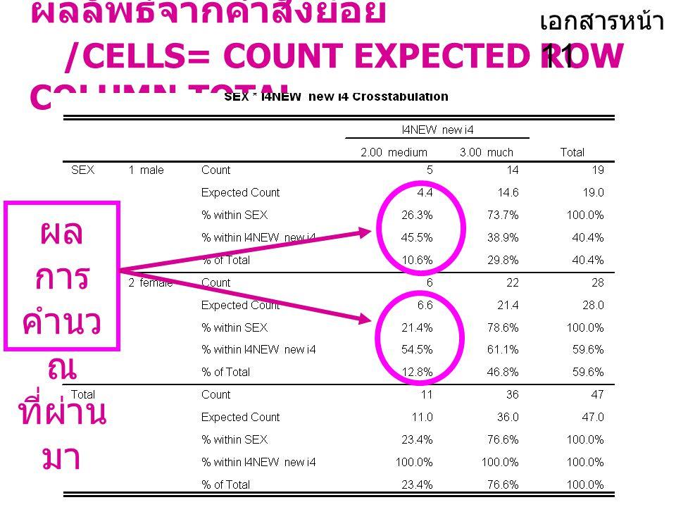 ผลลัพธ์จากคำสั่งย่อย /CELLS= COUNT EXPECTED ROW COLUMN TOTAL .