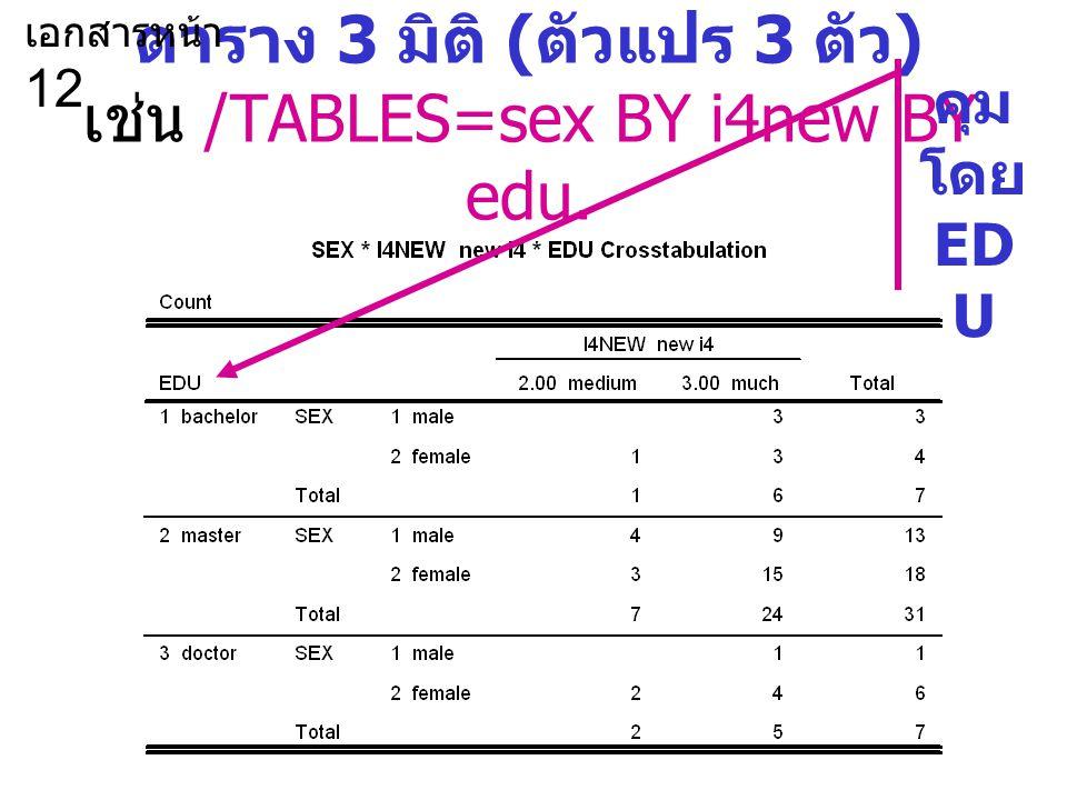 ตาราง 3 มิติ (ตัวแปร 3 ตัว) เช่น /TABLES=sex BY i4new BY edu.