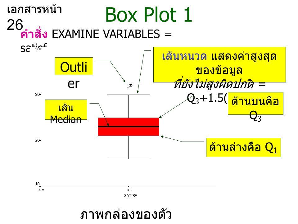 Box Plot 1 Outlier ภาพกล่องของตัวแปร satisf เอกสารหน้า 26
