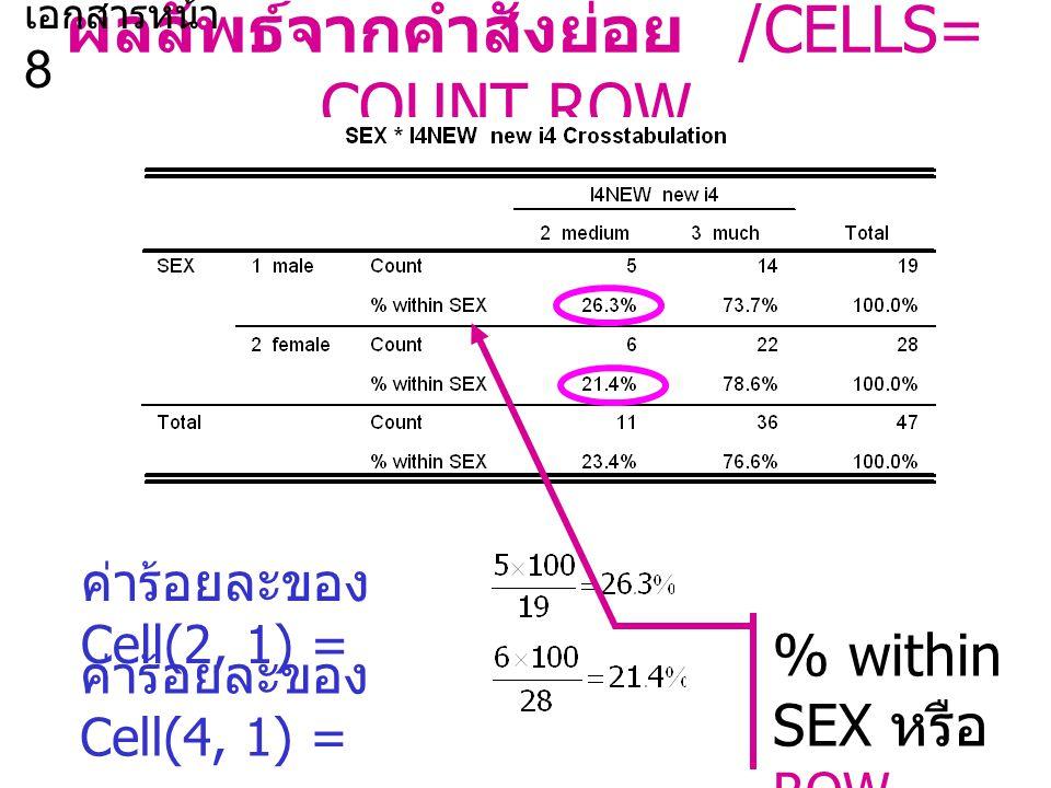 ผลลัพธ์จากคำสั่งย่อย /CELLS= COUNT ROW .